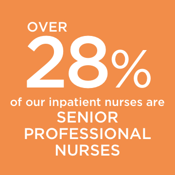 Image Card featuring: Over 28% of our inpatient nurses are Senior Professional Nurses